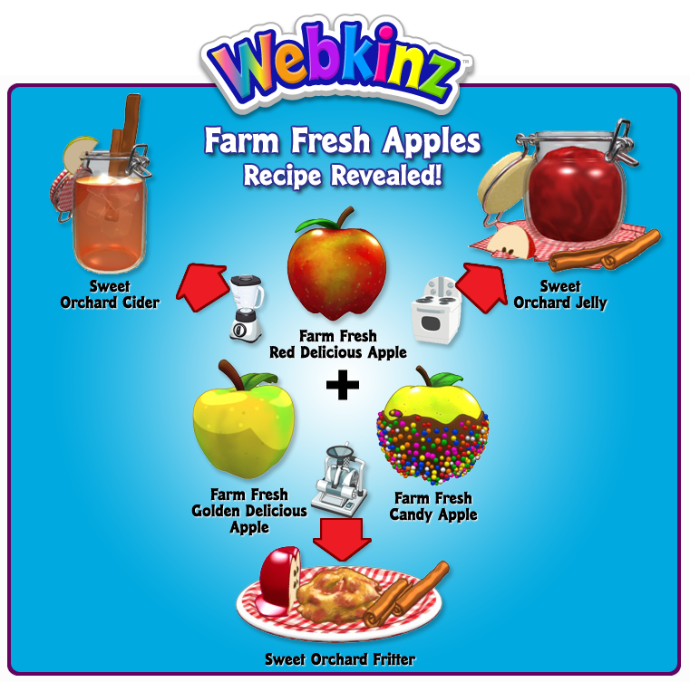 Webkinz Secret Food Recipes